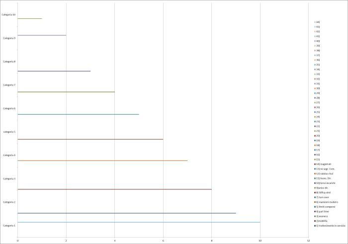 grafico riforma (2)
