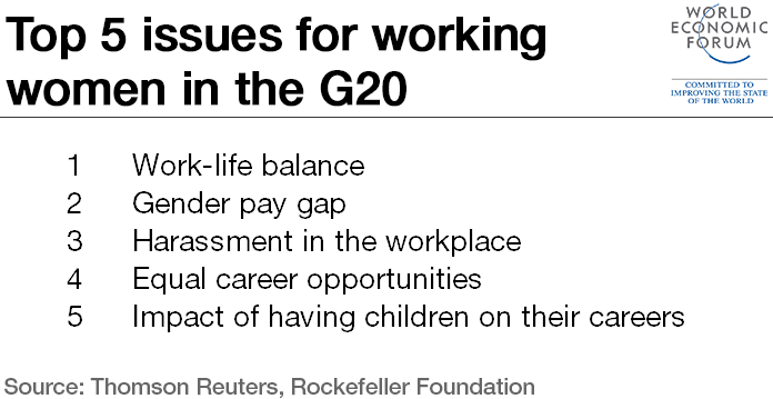 top-5-issues-for-working-women-in-the-g20